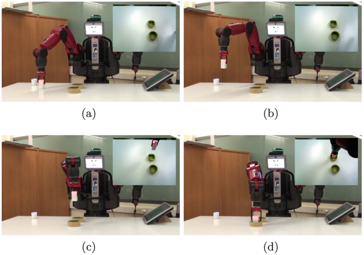 Experimento na Universidade da Coruña no que un robot Baxter realiza a tarefa de introducir un cubo nun buraco cadrado tras un proceso de aprendizaxe / R.J. Duro et al., IWINAC 2017: Natural and Artificial Computation for Biomedicine and Neuroscience, pp 22-31